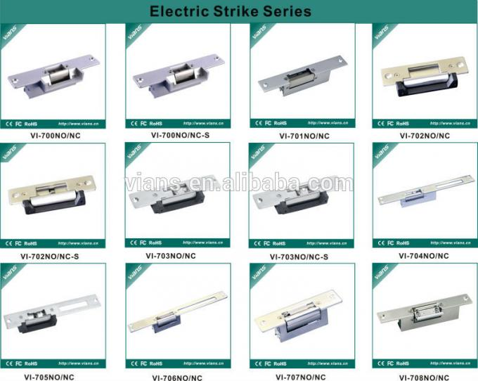 Electric Strike Series