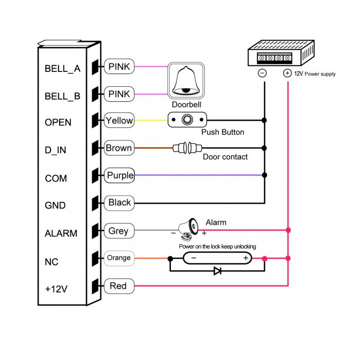 waterproof standalone access control keypad with light 5