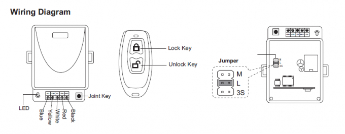 CE Remote Control door release switch , Access Control push to exit button